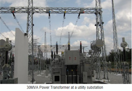 HV & MV Transformers up to 800kV and Cast Resin up to 33k