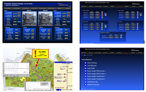 Electrical Network Management Systems